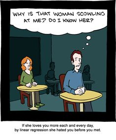 If she loves you more each and every day, by linear regression she hated you before you met. (via Saturday Morning Breakfast Cereal) these are the jokes we tell in my family. Math Cartoons, Math Comics, Smbc Comics, Math Jokes, Science Jokes, Math Humor, Data Science, Science Vie, Psicologia