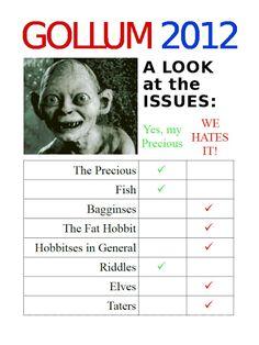 Gollum for president