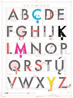 Infografía sobre jerga tipográfica