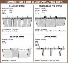 Pinterest the world s catalog of ideas Types of wood siding for houses