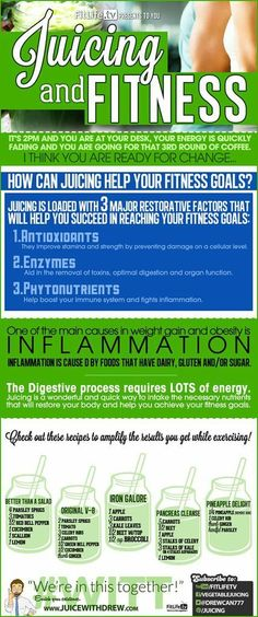 health and Beauty 4Ever: Juicing & Fitness Infograph