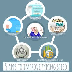 Learning How to Touch Type? Learning English? Learn Them Together! Improve typing speed by following these tips and by using these cool websites and apps
