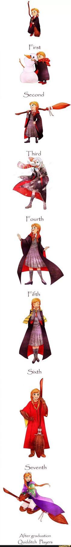 Anna at Hogwarts!!!!