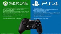 #PrepareforBattle Win a #XboxOne   #PS4 for #Battlefield4 #BF4