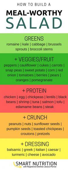 big salad: how to build a meal worthy salad #mealprep #salads #salad #lunch #lunchideas #eathealthy #vegan #vegetarian #glutenfree #healthy