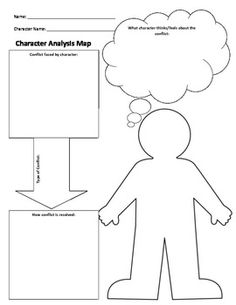 Printables Character Analysis Worksheet the characters resolutions and student on pinterest this character analysis map requires students to identify conflict resolution