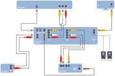 Audio visual wiring diagram wire center audio video wiring basics wire center u2022 rh statsrsk co audio visual wiring diagrams audio video cheapraybanclubmaster Images