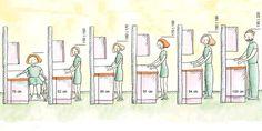 Las Medidas de los Muebles de Cocina - Kansei