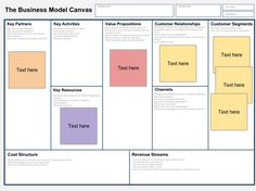 Business Model Canvas Template Word New Business Model Template Writing A Business Plan, Business Planning, Business Management, Business Tips, Business Model Template, Business Canvas, Business Model Canvas Examples, Canvas Learning, Formation Marketing