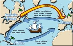 Triangular trade – Societies and Territories American War, American History, British North America, Family Research, Fur Trade, Canadian History, Historical Maps, World History, Social Studies