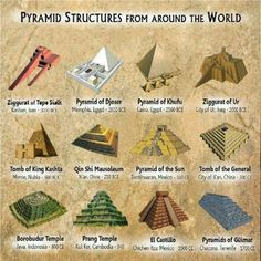 Pyramids structures
