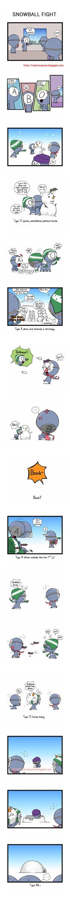 Blood Types Comic: Snowball Fight