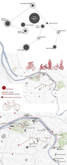Bike Route www.bilbaoarchitecture.com: