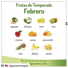 Y la fruta!! Antes de ser vegana no me gustaba la piña... ahora me gusta meterla sobre todo en los batidos  . Ecco la frutta!! Prima di essere vegana non mangiavo l'ananas, non mi piaceva molto... ora invece adoro metterla sopratutto nei frullati!! . . #Repost @elgranerointegral ・・・ Ya tenéis disponible en la web que aparece en la BIO el calendario de #FRUTAS de temporada de #febrero. Podéis descargaros #gratis el PDF de alta calidad y ponerlo en vuestra #nevera para tener siempre a mano los…