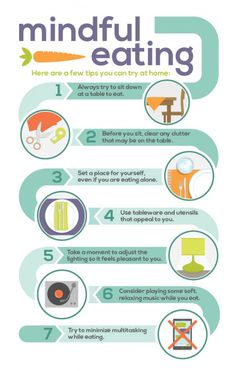 Mindful Eating Infographic - This infographic highlights several tips you can use to slow down, enjoy your meal, and be more aware of the food that goes into your body.