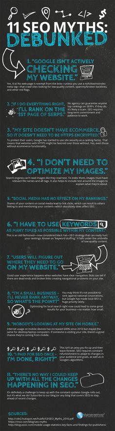 11 SEO Myths: Debunked [INFOGRAPHIC - SEO Marketing Tool - Marketing your keywords with SEO Tool. - Make sure youre not damaging your own websites SEO by believing these common myths: www. Marketing Website, Seo Marketing, Marketing Digital, Content Marketing, Online Marketing, Social Media Marketing, Mobile Marketing, Business Marketing, Affiliate Marketing
