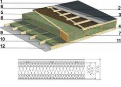 b tir votre maison ossature bois avec cosymmo agencements pinterest laine de roche. Black Bedroom Furniture Sets. Home Design Ideas