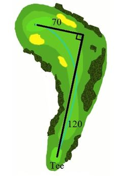 article about the golf pyth. theorem video