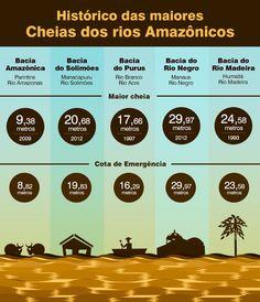 Infográfico do Portal Amazônia explica com dados do CPRM sobre o fenômeno.  Arte: Victor Gabriel/Portal Amazônia