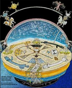 Cosmology and the History of Hubble Space Telescope - The Celestial World Native Art, Native American Art, Flat Earth Books, Terre Plate, Flat Earth Proof, Hollow Earth Proof, Days Of Creation, Old Maps, Celestial