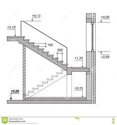 Kết quả hình ảnh cho como fazer uma escada de alvenaria