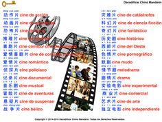Decode Mandarin Chinese—Género cinematográfico en chino y español