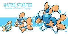 Water Starter por lukeacioli [Fakemons: post #1]