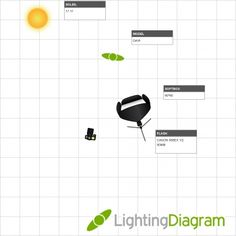 book lighting technique creating the softest light possible light portrait diagram lighting diagrams website