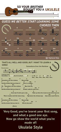 zelda guitar tabs Tags : zelda guitar tabs violin chords twinkle ...