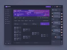 Tournament brackets interaction designed by Den Klenkov. Connect with them on Dribbble; Dashboard Interface, Web Dashboard, Dashboard Design, Ui Ux Design, Interface Design, Mobile App Ui, Mobile App Design, Web Layout, Interactive Design
