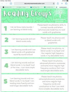 Teaching Reading, Learning, Phonics, Education, Educational Illustrations, Onderwijs, Teaching, Studying