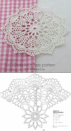 Most current Totally Free Crochet Flowers doily Suggestions Beautiful Crochet Doily♥ Deniz Free Crochet Doily Patterns, Crochet Doily Diagram, Crochet Motifs, Thread Crochet, Filet Crochet, Crochet Designs, Crochet Doilies, Crochet Flowers, Crochet Lace