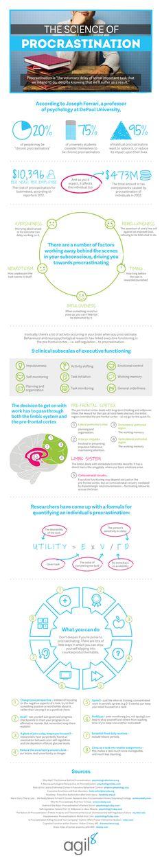 Hola: Una infografía sobre la ciencia de la procrastinación. Un saludo The Science of Procrastination produced by www.agil8.com. Click here to view the original post