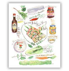 Summer rolls Vietnamese recipe print Goi Cuon by lucileskitchen