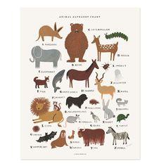 Animal Alphabet Chart Print, Rifle Paper Co.