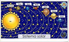 Carteles didácticos sobre el Sistema Solar (Imageneseducativas.com)