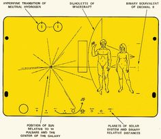 Carl Sagan & Frank Drake's Pioneer plaque. It was created in the event that either the Pioneer 10 or Pioneer 11 spacecrafts are detected and recovered in the remote future by advanced extraterrestrials.