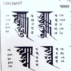 कुटाक्षर #kutakshar #Ranjana lipi #Newa Lipi #nepalbhasa #typography #calligraphy #Newari #Nepal scripts (at Kathmandu, Nepal)