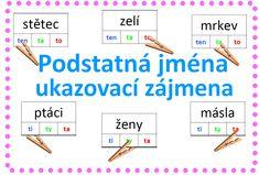 Podstatná jména - ukazovací zájmena ten, ta to, ti, ty, ta - kolíčkové karty Montessori, Teen, Map, Location Map, Maps