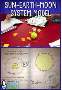 5 ideas for teaching about our the Sun, Earth, and Moon — The Science Penguin Earth Science Experiments, Earth Science Projects, Earth Science Activities, Earth Science Lessons, Moon Activities, Earth And Space Science, Science Notes, Science Art, Science Notebooks