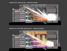 Auditorium Design, Auditorium Architecture, Theatre Architecture, Cultural Architecture, Concept Architecture, Zaha Hadid, Stage Lighting Design, Stage Design, Masterplan