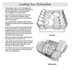 How to load any dishwasher - it varies by manufacturer and model.