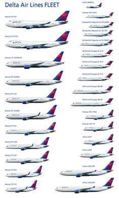 Delta Airlines Fleet Sheet Complete
