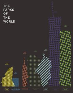 The Parks of the World is a series of strik­ing info­graph­ics designed by Mikell Fine Iles. The series was devel­oped to com­pare var­i­ous char­ac­ter­is­tics of the large urban parks he vis­ited through­out Get a closer look here. Graphic Design Typography, Graphic Design Illustration, Diagram Chart, Urban Park, Information Graphics, Travel Information, Data Visualization, Art And Architecture, Design Art
