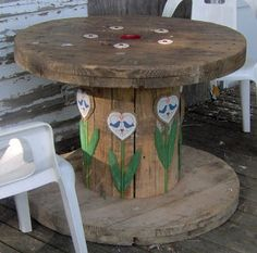 Jamonkeyschwap's Jammin Idea's: Wire Spool Table