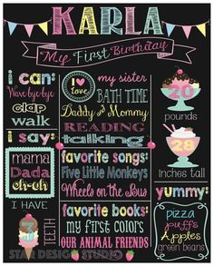 Ice cream Birthday Girl Chalkboard Poster- Ice Cream theme, Pastel Colors DIGITAL FILE ONLY