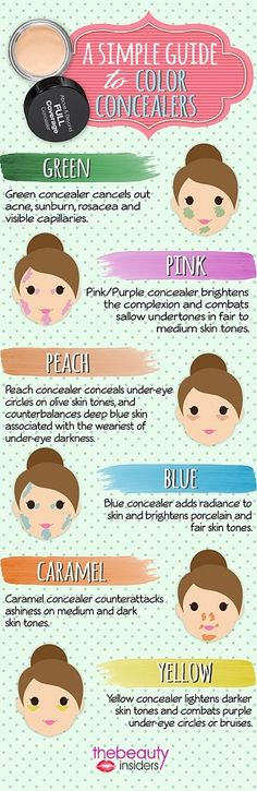 A simple guide to color #concealers.  #DIY #Makeup