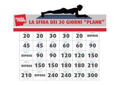 """Il """"30 days challenge plank"""" per una pancia piatta in 30 giorni"""