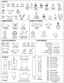 valve symbols used in boiler, hvac, plumbing, industrial and