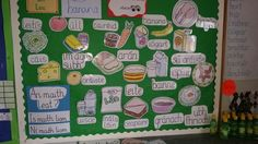 Bia- lón agus bricfeasta School Terms, Irish Language, Kindergarten Math, Easy Peasy, Lesson Plans, Ireland, Activities, Teaching, How To Plan